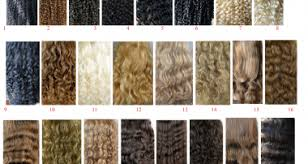 Hair Texture Whats Yours Earthtones Naturals