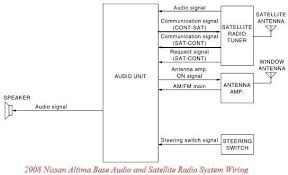 1999 nissan altima radio wiring diagram wiring diagram 2006 nissan altima radio wiring diagram get image