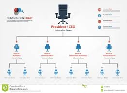 Modern And Smart Organization Chart In Which Apply Chair