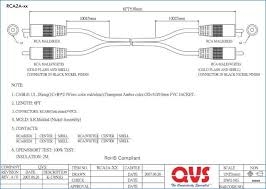 hdmi to rca wiring diagram luxury hdmi to rca cable wiring diagram hdmi to rca wiring diagram best of hdmi pinout diagram luxury hdmi pinout color code