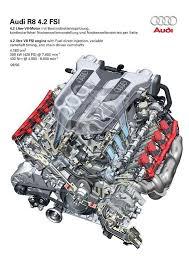 17 best images about moteurs audi r8 engine diagram