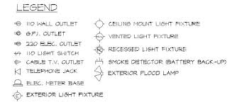 types of lighting fixtures. Various Types Of Lighting Fixtures Fixture Ceiling Lights Recessed Light Symbol In . S