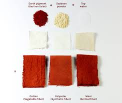 Using Earth Pigment Dyes At Textilelab Waag