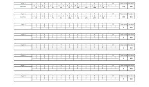 Basketball Stats Excel Template Basketball Stat Book Template Basketball Stats Sheet Template Free