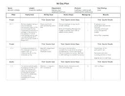 Transition Plan Template Word Role Transition Plan Template