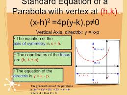 standard equation of a parabola with vertex at h k