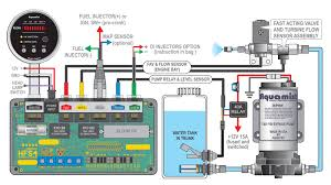 hfs 4 q a application for your engine waterinjection info generic wiring diagram