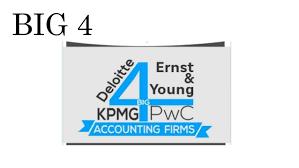 Market Analysis Of Big 4 Auditing Firms