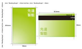 identity card size