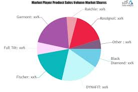 Ski Boots Market Increasing Demand With Key Players Garmont