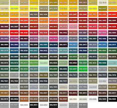 Ncs Color Chart Pdf Bedowntowndaytona Com