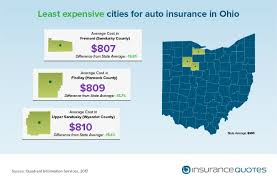 meanwhile the following five cities on average have the least expensive auto insurance rates in the state