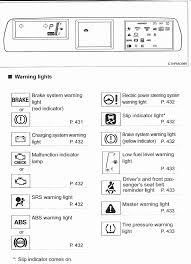Toyota Previa Dashboard Warning Lights Dashboard Symbols For Toyota Cars Wiring Diagram