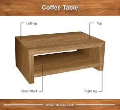 parts of a coffee table