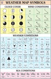 Weather Color Chart Weather Map Symbols For Physical Geography Chart
