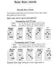Basic Bass Chords