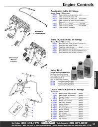 transmission cooler wiring wiring diagram for you • discovery i clutch master cylinder rovers north land tachometer wiring tachometer wiring