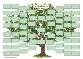 Blank Genealogy Chart Template Blank Family Tree Chart Template Family Tree Diagram