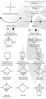 Pneumatic Air Symbols Wiring Diagrams