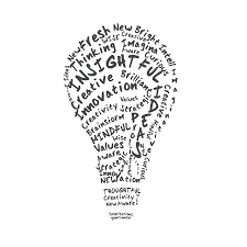 Light Bulb Word Art Entry 2 By Keylee For Graphic Design Work Hand Drawn