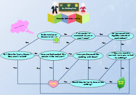 Wedding Guest List Flow Chart Who To Invite To Your Wedding