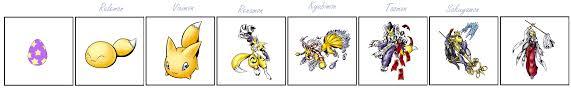 Renamon Line Digimon Adventure Digimon