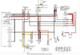 harley light wiring diagram wire center \u2022 harley softail wiring diagram basic wiring diagram harley davidson wire center u2022 rh 66 42 83 38 harley wiring diagram for dummies harley softail tail light wiring diagram