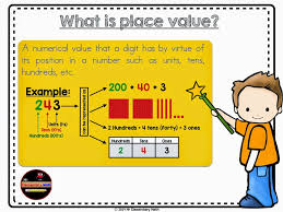 Place Value Chart For 1st Grade Fly On A Math Teachers Wall Place Value Place Values