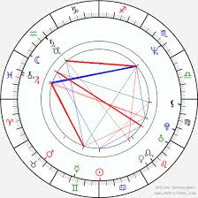 Joie Lee Birth Chart Horoscope Date Of Birth Astro