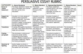 persuasive presentation rubric th grade persuasive speech rubric  persuasive presentation rubric poe field trip
