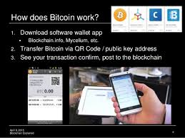 How do paper wallets work? Create A Cryptocurrency Wallet Crypto Basics Ppt Acum