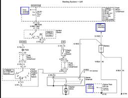 2000 oldsmobile alero wiring diagrams wiring diagrams best 2003 olds alero wiring diagram wiring diagram data 2004 pontiac gto wiring diagram 2000 oldsmobile alero wiring diagrams
