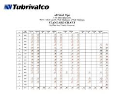 Pipe Wall Chart All Steel Pipe Standard Chart Tubrivalco Com Mx