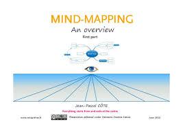 Presentation Mapping Mind Mapping Presentation English Version