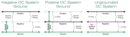 ungrounded pv systems home power magazine negative positive and ungrounded dc systems