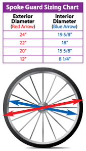 Standard Wheelchair Size Chart Measure Custom Spoke Guard Covers Wheel Sizes Wheels Of Fun