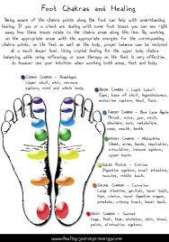 Foot Healing Chart Energy Healing Charts For The Energy Healer
