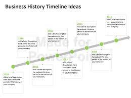 History Timeline Template Free Sample History Timeline 7 Documents ...