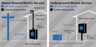 City Of Tallahassee Utility How Power Is Restored By Your Own Utilities Your Own Utilities