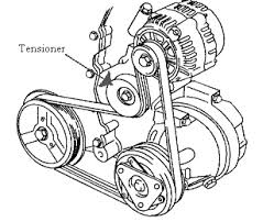 2004 pontiac grand am serpentine belt diagram fixya how to replace a serpentine belt on a 2004