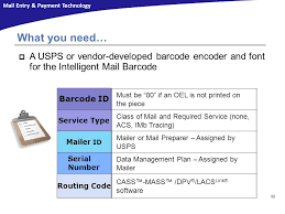 usps barcode format building the intelligent mail barcode initial steps for mailers