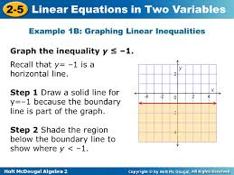 example 1b graphing linear inequalities