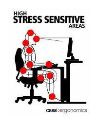 ergonomic office design. Ergonomic Office Chair Designs, Space Planning And Furniture Placement Design