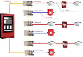 hard wired vs wireless fire alarm systems news wiring diagram for fire alarm system diagram fire