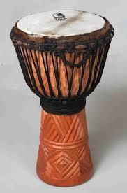 Ada beberapa cara memainkan alat musik ritmis, diantaranya yaitu dipukul (dengan tangan atau alat), dikocok, dan digesek. Alat Musik Tradisional Dipukul Greatnesia