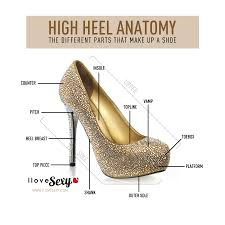 Design Your Own High Heels Online For Free Pin By Ortega26 On Graduation Heels High Heels Shoes Heels