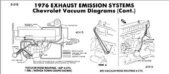 1976 chevy nova 250 6 cyl non rebuild vacuum hoses there a diagram here is all the vac diagrams for the 1976 chevy engines are you sure it is a 250 are you sure it is a 1976 what is the prodution date