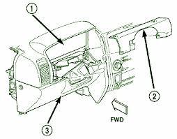 2005 jeep grand cherokee dashboard fuse box diagram circuit wiring 2005 jeep grand cherokee dashboard fuse box diagram