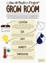 how to build a perfect grow room whether you re starting a dispensary or just cultivating for one it s a good idea to understand the process