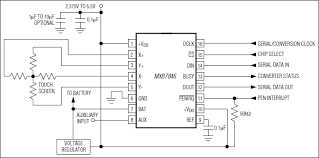 mxb7846 2 375v to 5 25v 4 wire touch screen controller mxb7846 typical application circuit
